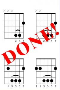 B Guitar Chord – The 4 Steps To Master It